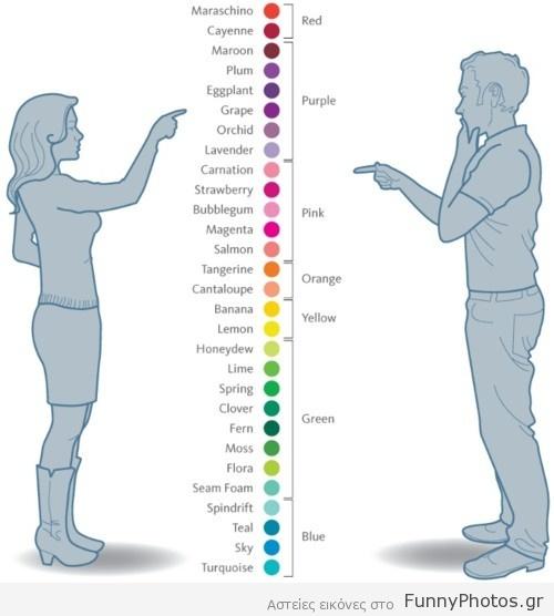 Τα χρώματα για άνδρες και γυναίκες